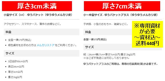 小型商品の配送(ゆうゆうメルカリ便)