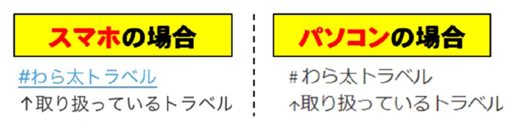 ハッシュタグが機能しない例(端末)