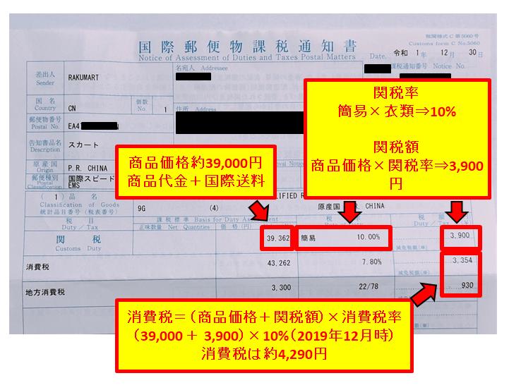 国際郵便物課税通知書の実物画像